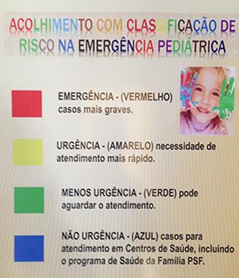 Preiridades_Emergência