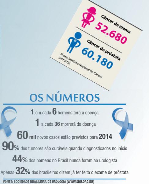 Novembro_Azul_